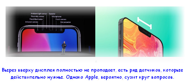 www.nov-nia.ru/iphone-13/
