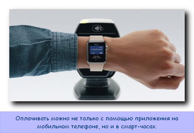 оплата NFC
