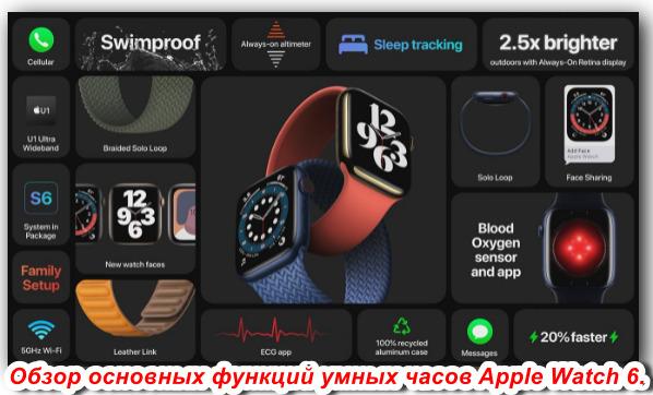 функций умных часов Apple Watch 6