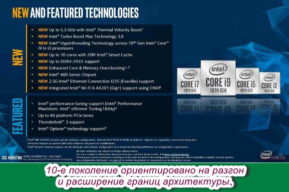 Intel Core 10-е поколение процессоров Intel