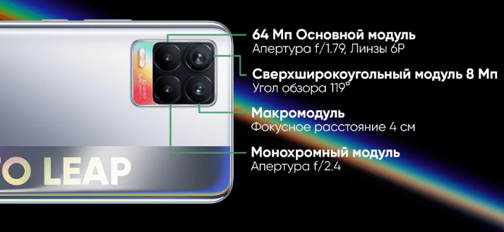 камеры реалми 8