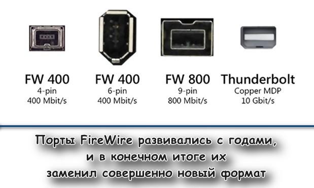 FireWire - что это такое